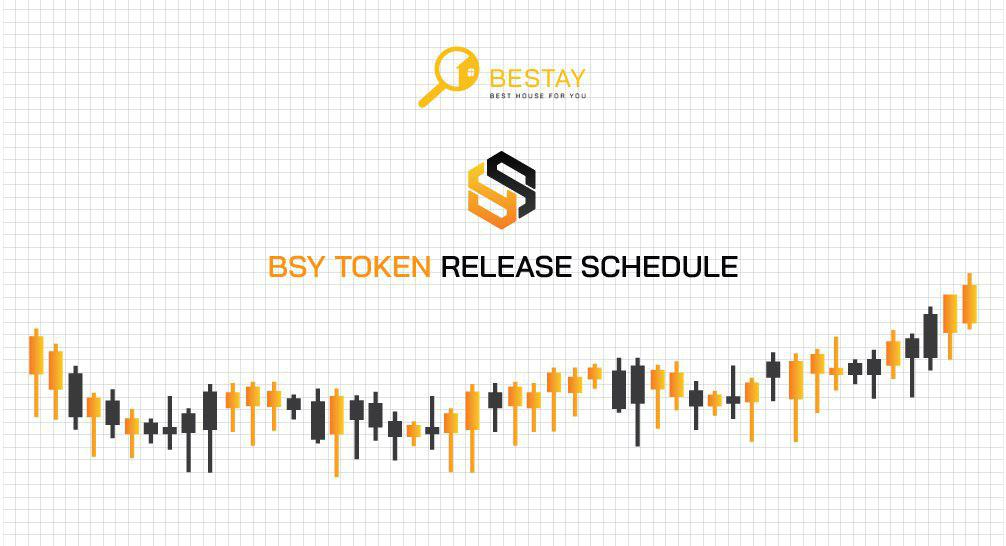 TOKEN PARAMETERS AND TOKEN RELEASE SCHEDULE